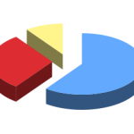 sondage-manuscrit